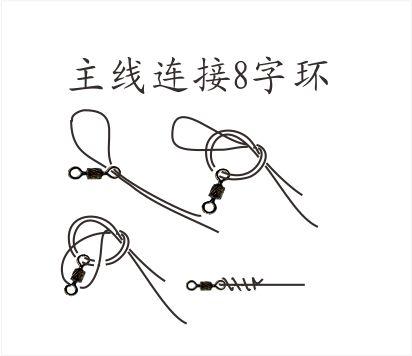 台钓:钓线打结技巧